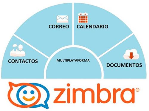 Correo electrónico Zimbra en Perú